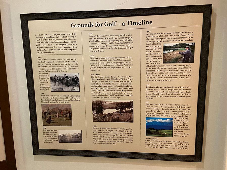 Golf Timeline